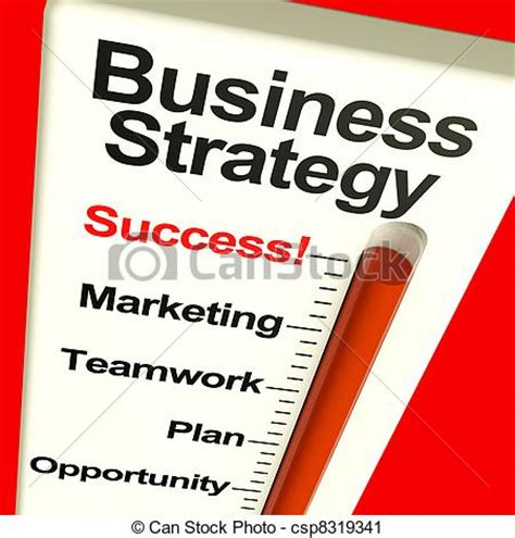 Essentials for creating a successful business plan