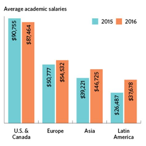 Case Study: Salary Inequities at Acme Manufacturing - Term